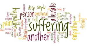 CompassionWordCloud