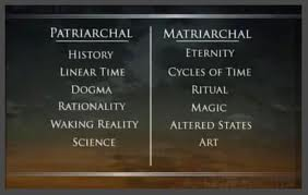 PATRIARCHY-MATRIARCHY1